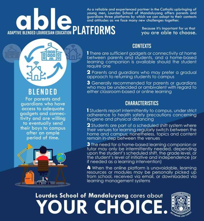 ABLE Platforms Blended