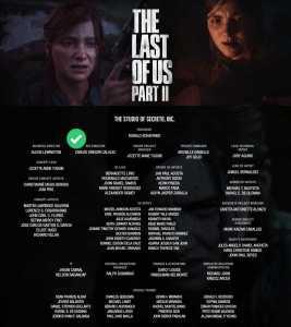 The Last of Us Par II